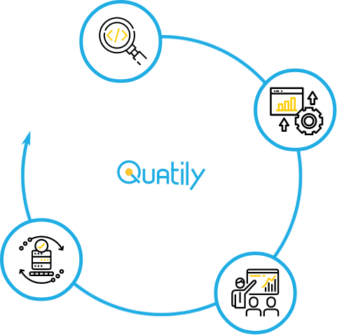 Quatily: our database of categorized domains and URLs